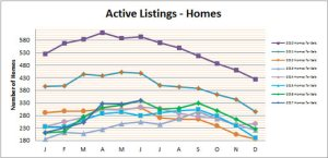 Smyrna Vinings Homes for Sale June 2017
