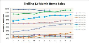 Smyrna Vinings Home Sales August 2017