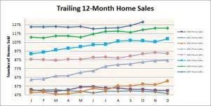 Smyrna Vinings Home Sales October 2017
