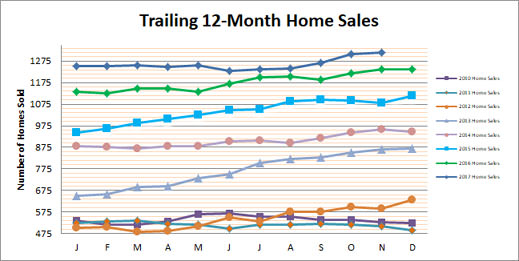 Smyrna Vinings Home Sales November 2017