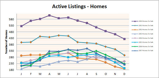 Smyrna Vinings Homes for Sale December 2017
