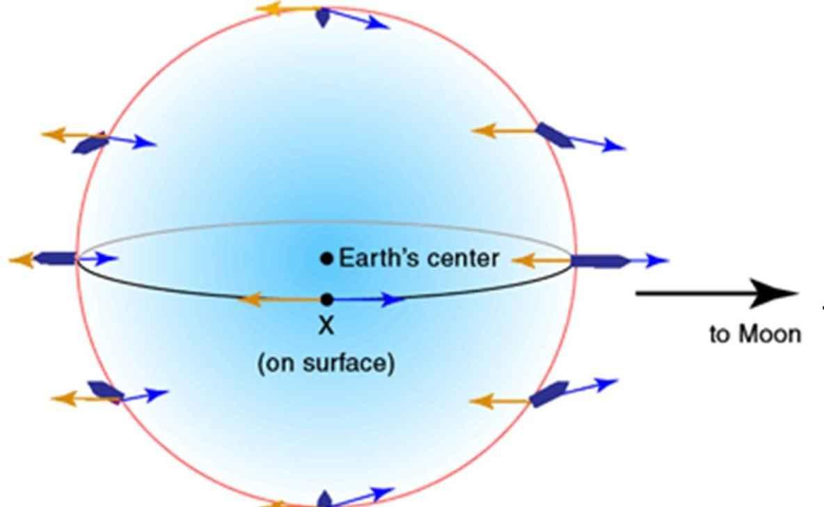 Обнаружена ближайшая к Земле необычная черная дыра