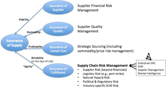 sn_supplier-risk-mgmt-10-7-16