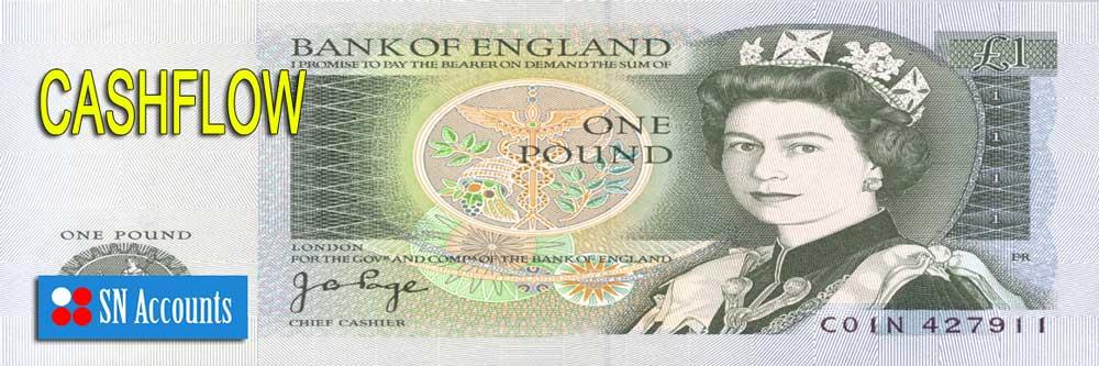 Pieniądze – Firma w Anglii