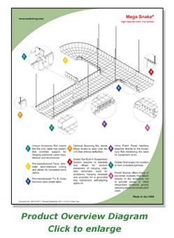 Mega Snake® High Capacity Cable Tray System