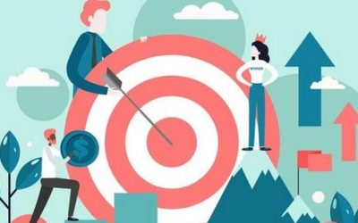 Best Practices for Marketing During and After COVID-19