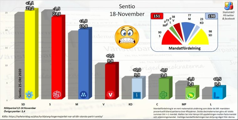 Sentio nov. 2020 - SD størst!.jpg