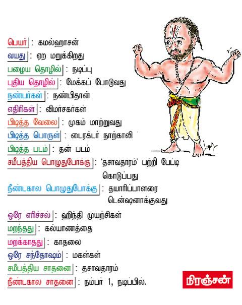 Bio Data of Kamal - Dasavatharam Special by Kumudham