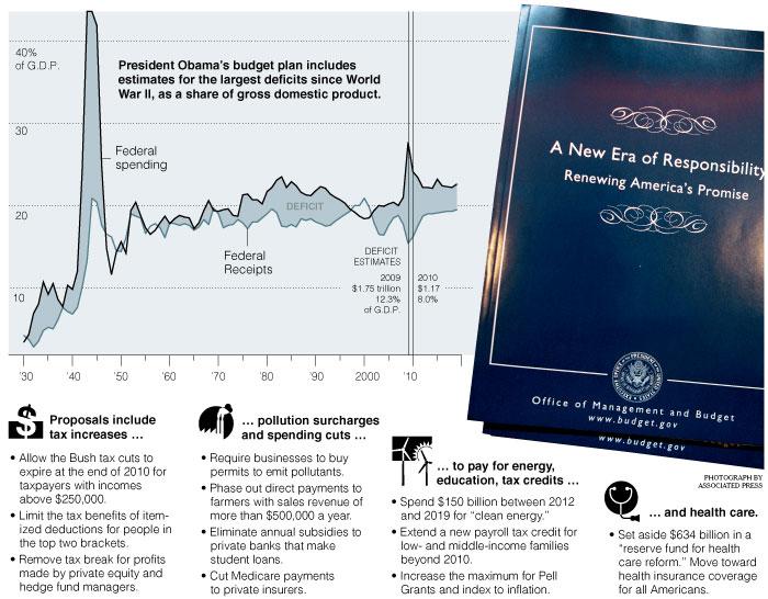 1-75-Trillion-Deficit-Economy-Obama-Democrats-GOP-GWB-Bush-Republicans