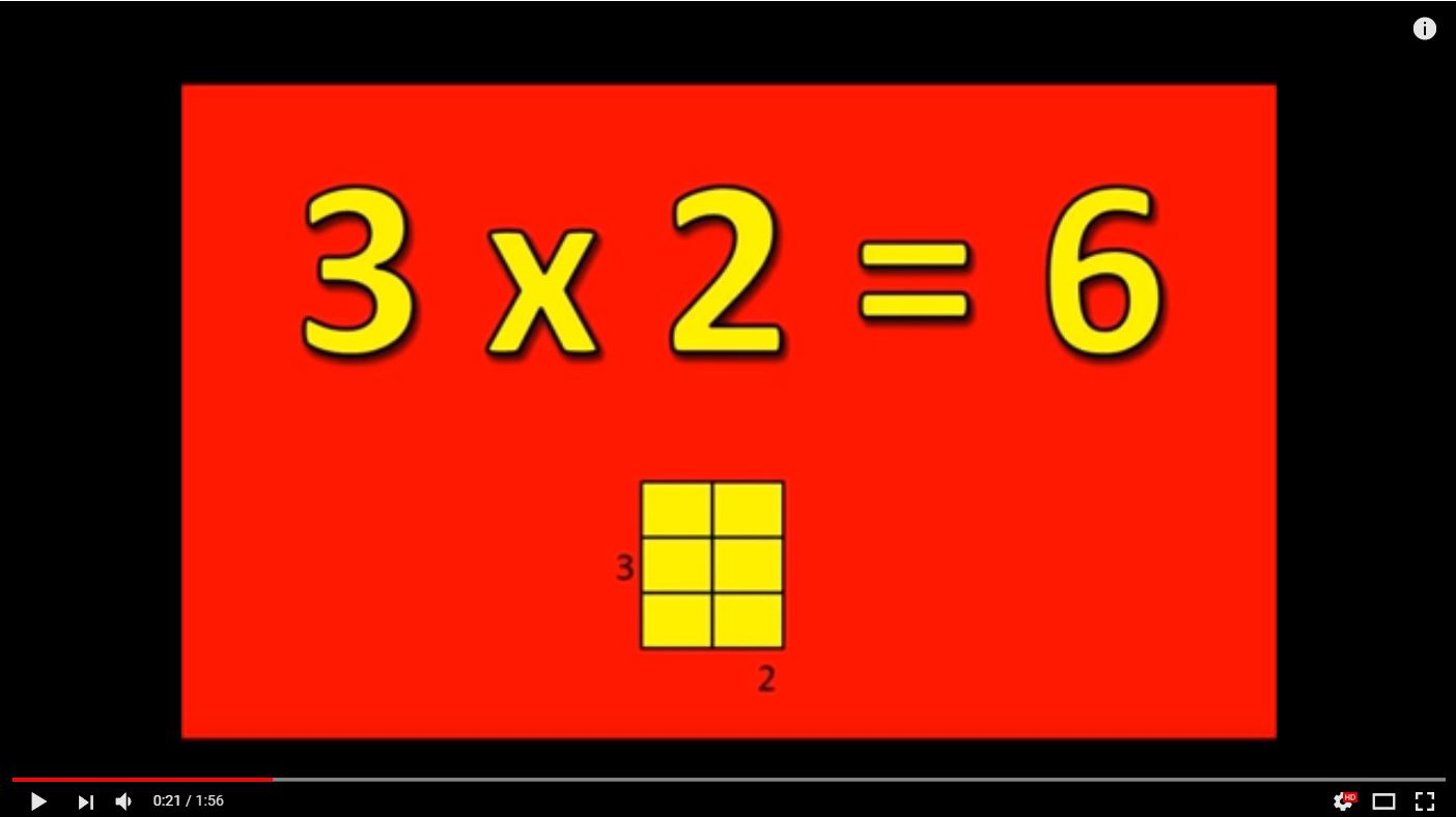 Maths Resources To Share