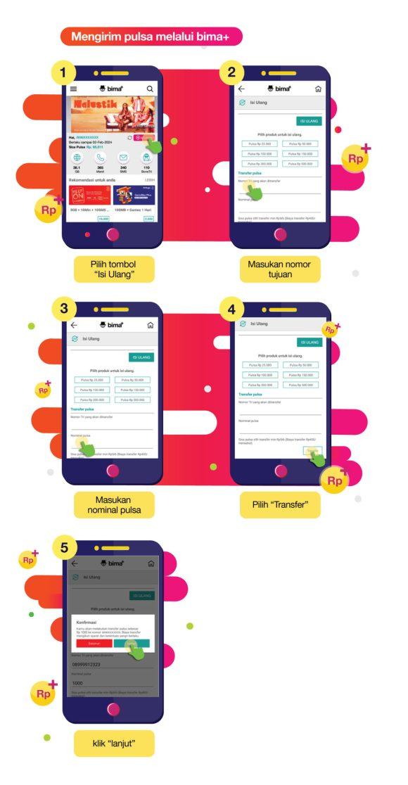 Cara Transfer Pulsa Sesama Tri (3) Lewat SMS dan USSD Call