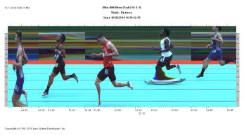 men-competing-400-dash-camera-angle