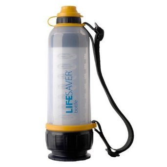 Best Water Bottle For Travel To Europe