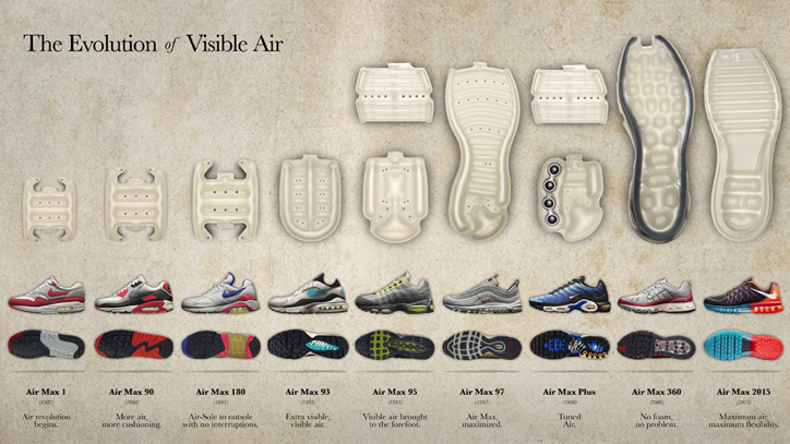 Photo01 - The Evolution of Visible Air