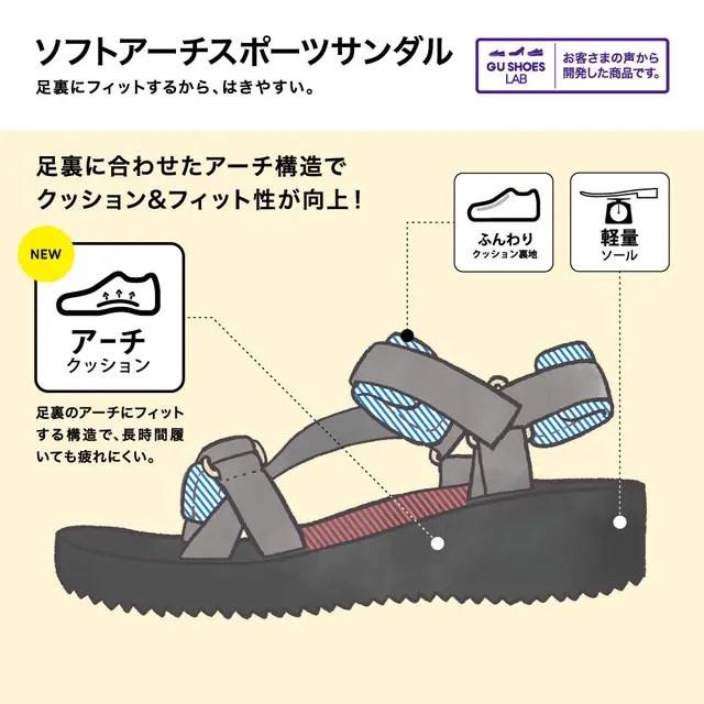 GU ソフトアーチスポーツサンダル レディース おすすめ 人気 シューズ 靴