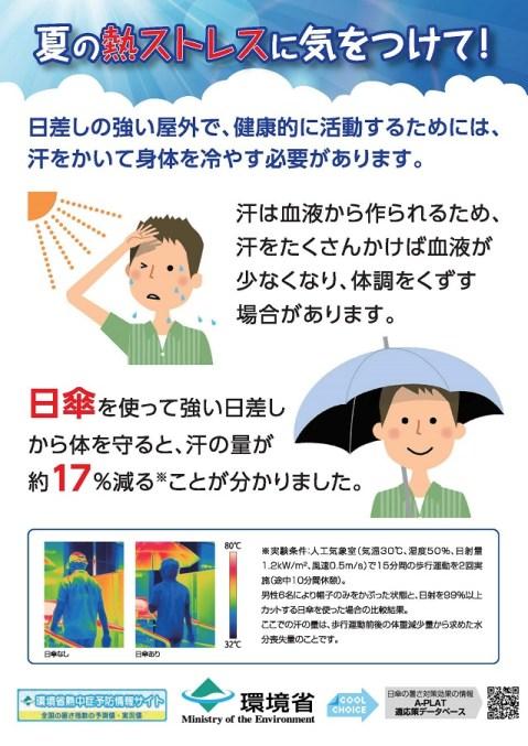 メンズ用日傘、どこで買う?ブランド比較、おしゃれランキング5選。