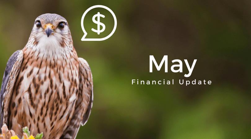 Did We Just Dead Cat Bounce? – May 2018 Financial Update