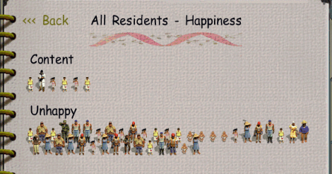 """Screencap showing the All Residents -- Happiness chart, where it actually has every individual illustrated in a group. Five children and the doctor are in the """"content"""" group versus like forty of the rest of the residents in the """"unhappy"""" group, including all the babies!"""