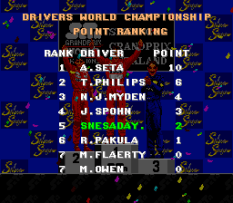 F1 ROC - Race of Champions 11