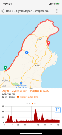 Day 7 of Cycle Japan – Wajima to Suzu