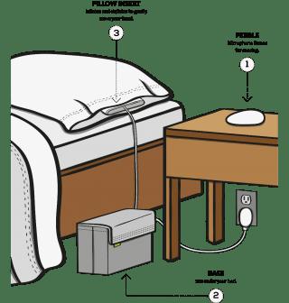 smart nora anti snoring pillow system