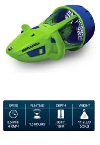 seadoo-aqua-ranger-snorkel-sccooter-review