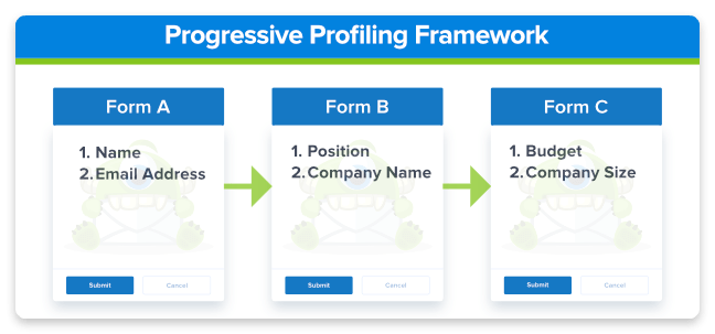 02/05/2019· focus on the rationale behind behaviours: What Is An Ideal Customer Profile Definition And Template Questions Snov Io