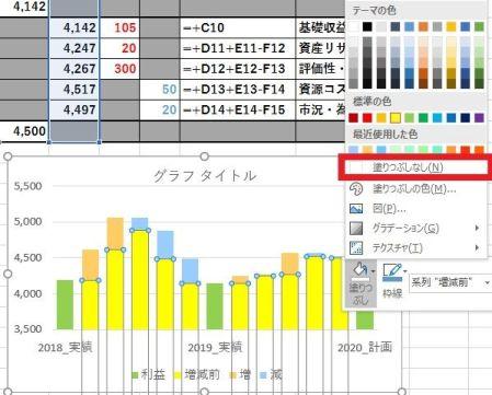 ウォーターフォールチャート・滝グラフの作成過程②:積み上げ棒グラフの色を塗りつぶしなしに変更