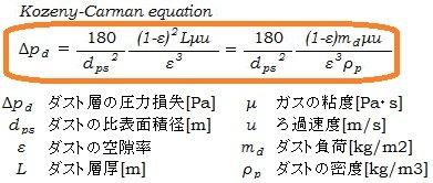 ダスト層の圧力損失を示すコゼニーカルマンの式。ダストの九九劇率、ダスト比表面積径、ダスト層厚、ガスの粘度、ろ過速度、ダスト負荷、ダストの密度で表される。