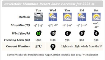 Snow Forecast USA Colorado ⋆ SnowAction