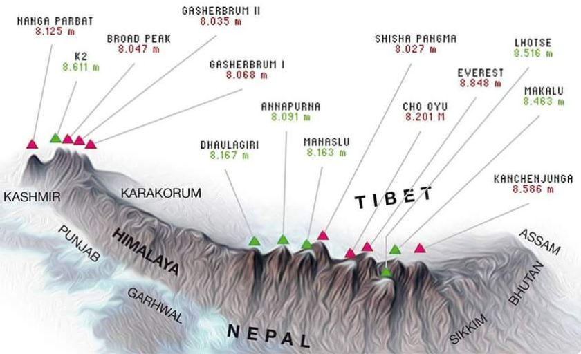 map of highest mountains in the world for climbing