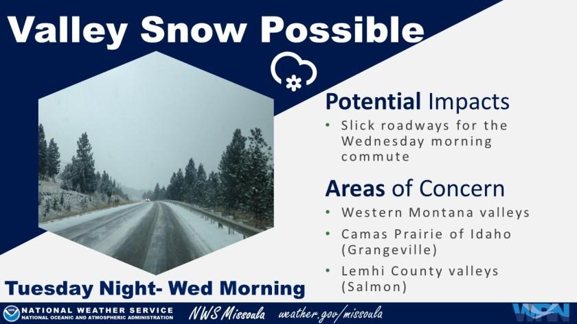 montana, snow, forecast