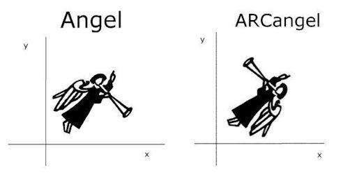 Angelic Hyperbole