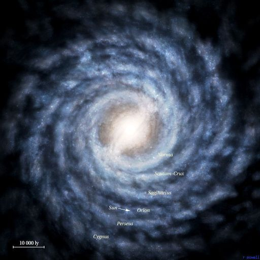 If our solar system were the size of a coffee cup, our galaxy would be the size of the North American continent.