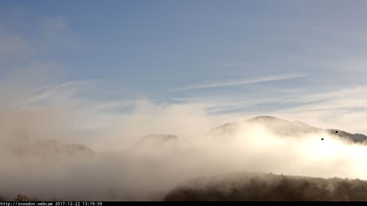 Snowdonia Webcam