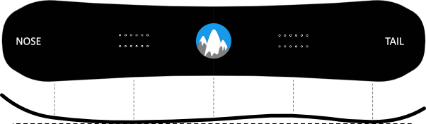 backseat camber (powder camber) profile