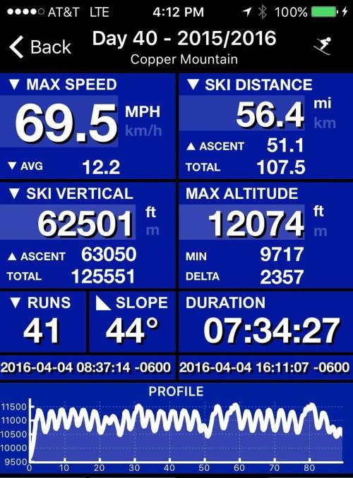 ski apps ski tracks