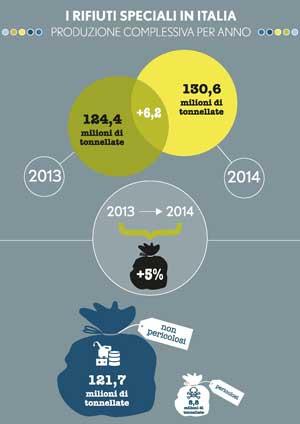 1-infografica-RS_produzione