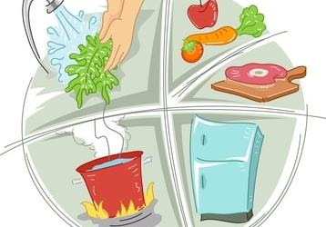 Food Safety for Manufacturing (Level 2)