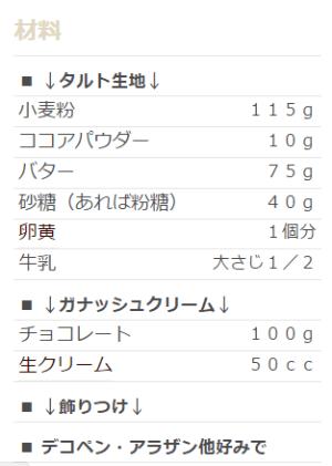 うさぎチョコタルトレシピ