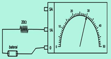 Pengukuran arus listrik dengan amperemeter