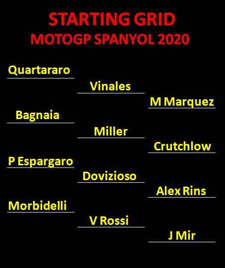 Starting grid motogp spanyol 2020