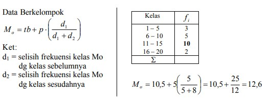 Guru sd smp sma soal latijan pola bilangan smp kelas 8 pdf doc. 45 Contoh Soal Statistika Dan Jawaban