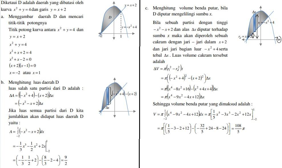 Contoh Soal Kalkulus 2 Dan Jawabannya