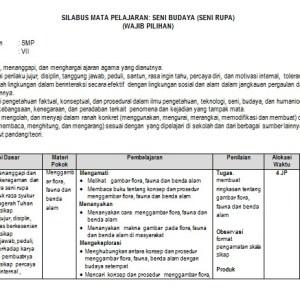 Download Silabus Seni Budaya SMP Kurikulum 2013