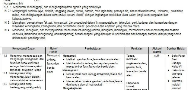 Silabus Seni Budaya SMP Kurikulum 2013