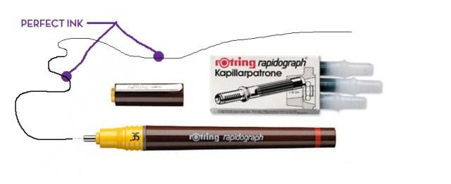 rOtring Rapidograph