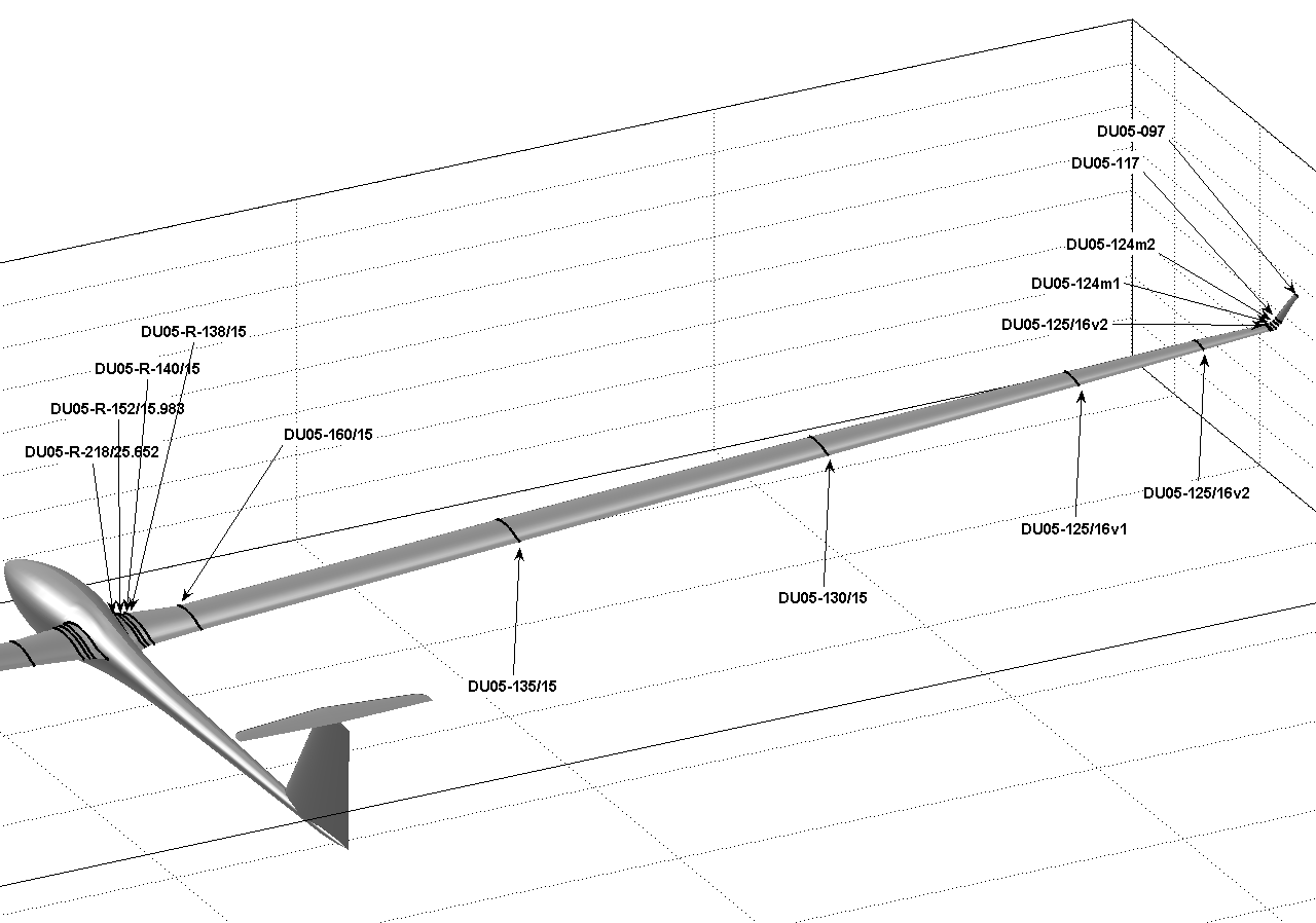 The Design of a Competition Sailplane - Soaring Cafe