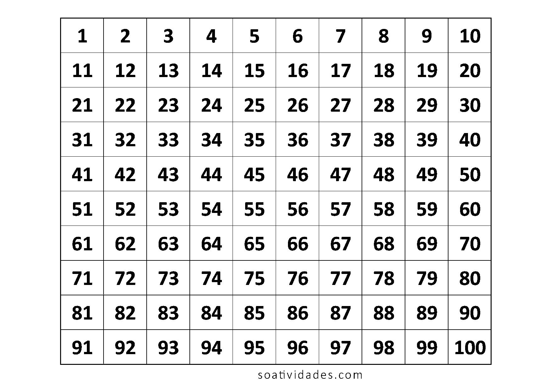 Numerais Do 1 Ao 100