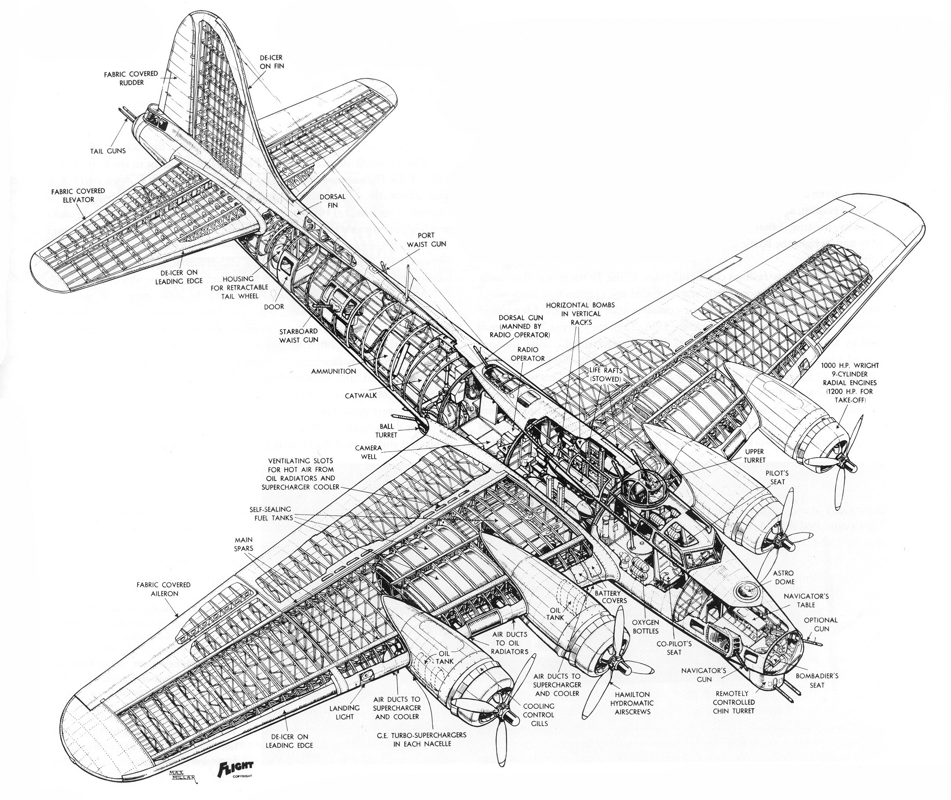 Images About Cutaway